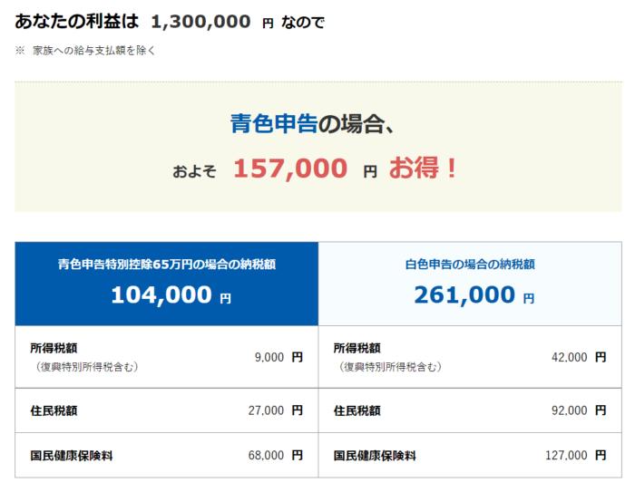 130万 税金2